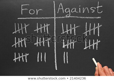Writing scores voted for and against on a blackboard. Stock photo © latent