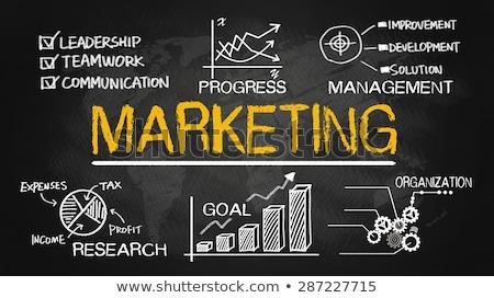 marketing concept blackboard stock photo © ivelin