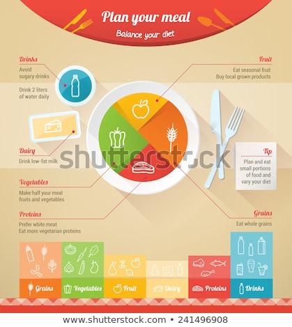 Stock fotó: Egészséges · étel · tányér · diagram · kép · gyümölcsök · zöldségek