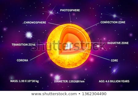 Zon star licht stralen diep ruimte Stockfoto © evgeny89