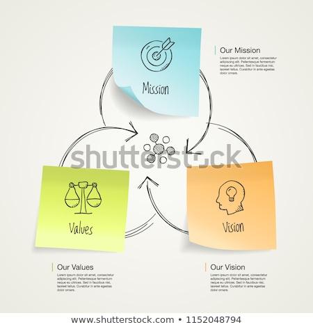 Mi küldetés öntapadó jegyzet kézzel írott citromsárga kék Stock fotó © ivelin