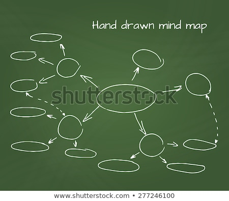 Hand Drawn Business Project on Green Chalkboard. Stock photo © tashatuvango