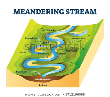 Meandering river. Stock photo © iofoto