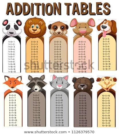 Raccoon on math times table Stock photo © bluering