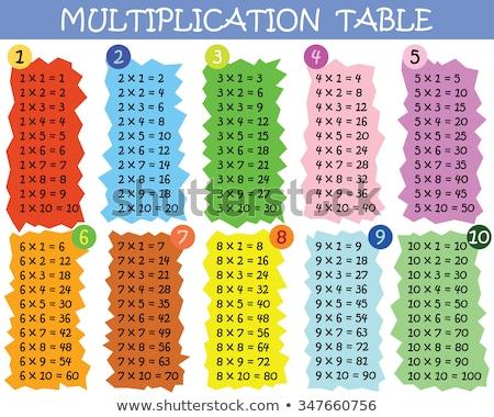 Matematik altı tablo örnek ahşap çerçeve Stok fotoğraf © bluering