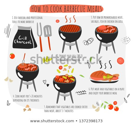 Steak cooking instruction. Chef directions grilled meat. Step by Stock photo © popaukropa