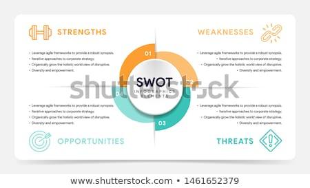 Modelo oportunidades ameaças negócio sucesso informação Foto stock © samado