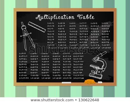 blackboard multiplication tables of # 5 Stock photo © dcwcreations