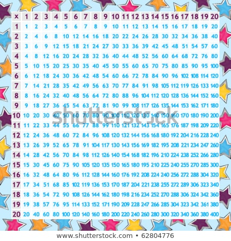 A Blue Math Times Tables Stock photo © bluering