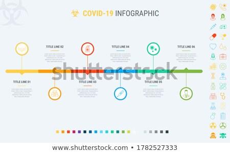 Coronavirus Timeline Vorlage Schritte Prozess Stock foto © ukasz_hampel