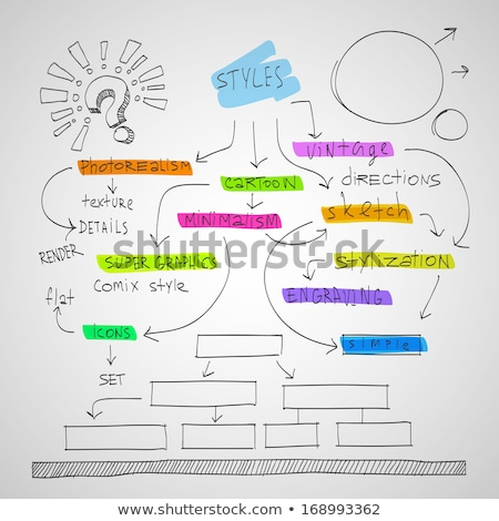 Hand Drawing Internet Flow Chart Stock photo © ivelin