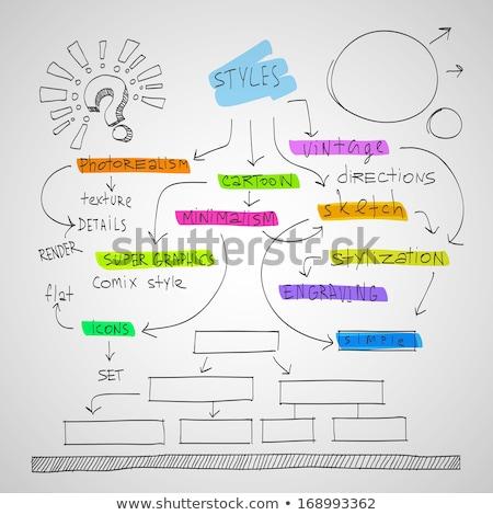 virális · marketing · diagram · illusztráció · 3D · folyamatábra - stock fotó © ivelin