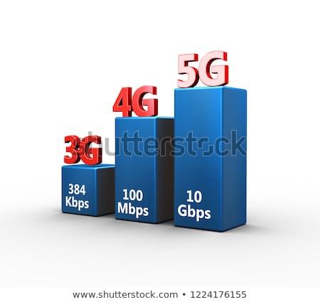 3D sebesség összehasonlítás 3g 4g technológia Stock fotó © nasirkhan