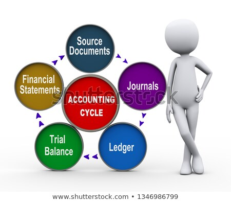 3d man with life cycle of accounting process Stock photo © ribah