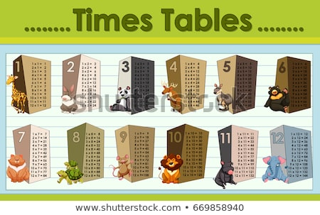 Times tables chart with wild animals Stock photo © bluering