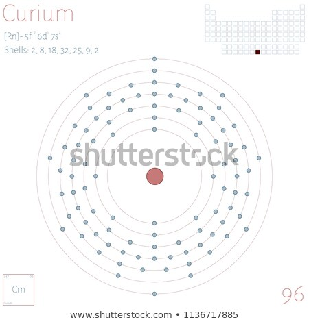 The chemical element Curium Stock photo © bluering