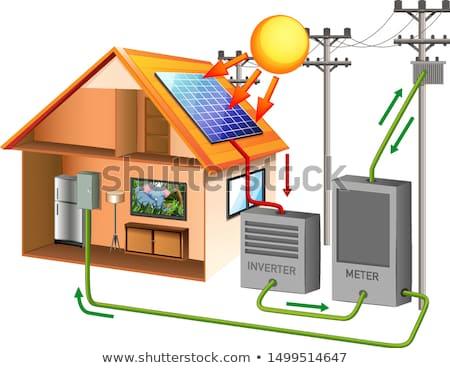 太陽エネルギー ビジネスマン 作り出す 電気 市 ストックフォト © RAStudio