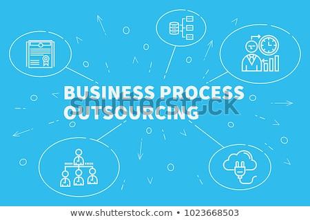 бизнеса процесс Аутсорсинг письма столе Сток-фото © Mazirama
