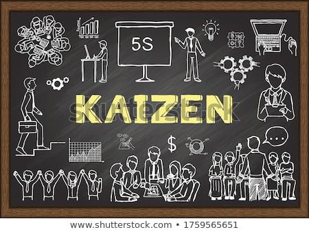 hand drawn learn philosophy concept on chalkboard stock photo © tashatuvango