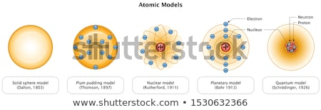Atomic Model Stock photo © Spectral