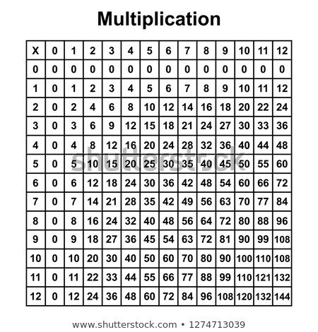 Stock photo: Multiplication chart