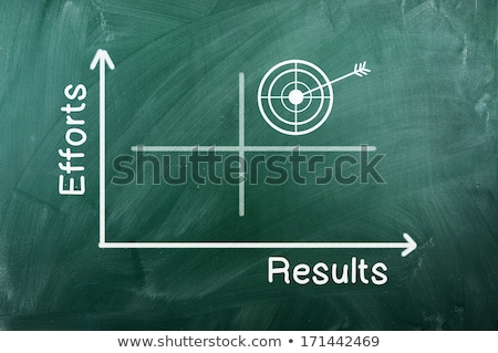 effort results graph stock photo © ivelin