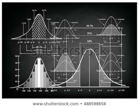 Gaussian or bell curve on a blackboard Stock photo © PixelsAway
