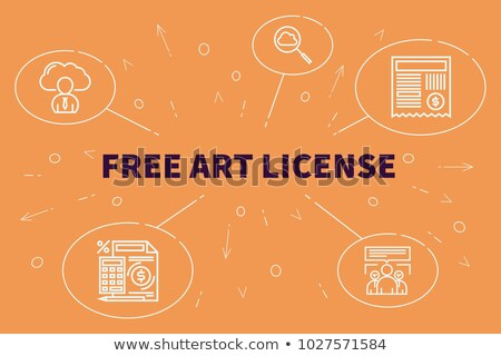 Copyleft Licence Concept Foto stock © olivier_le_moal