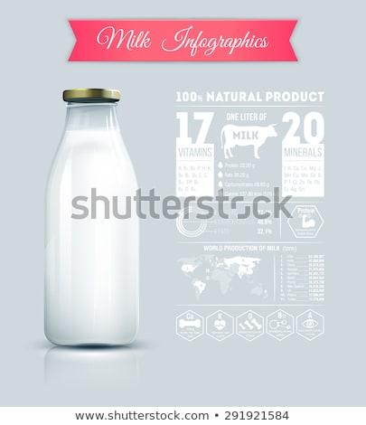 voedsel · productie · machine · fabriek · melk - stockfoto © grafvision