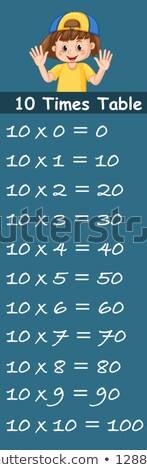 Girl on ten times table template Stock photo © colematt