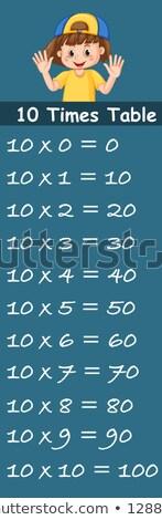 数学 · 表 · シームレス · パターン · にログイン - ストックフォト © colematt