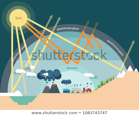 Greenhouse effect Stock photo © xedos45