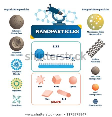 Grid nanotechnologie deeltje 3D structuur model Stockfoto © Anterovium