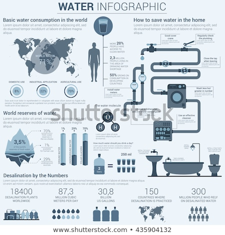 An infochart showing the environment Stock photo © bluering