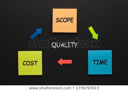Time Cost Scope Triangle Concept Stock photo © ivelin