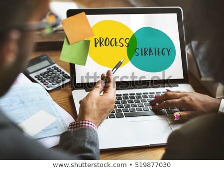 think big   concept on laptop screen stock photo © tashatuvango