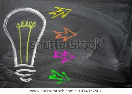 action plan   hand drawn on green chalkboard stock photo © tashatuvango