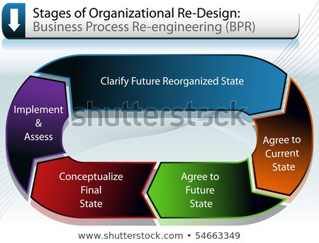 Stock photo: Business Re Organization Chart