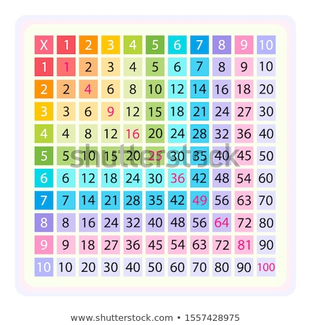 math number times table stock photo © colematt