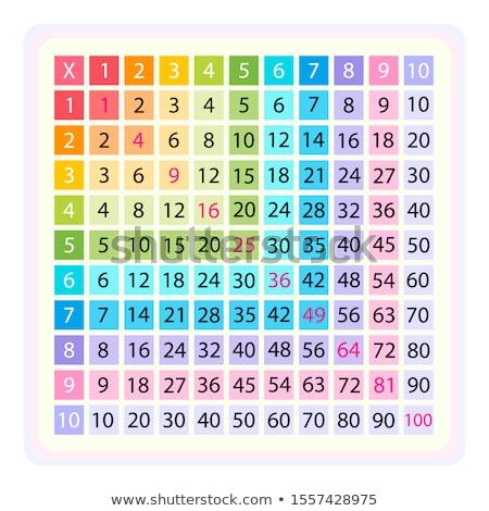 Matematyki numer tabeli ilustracja dziewczyna tle Zdjęcia stock © colematt