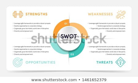 Stock fotó: Sablon · lehetőségek · fenyegetések · üzlet · siker · információ