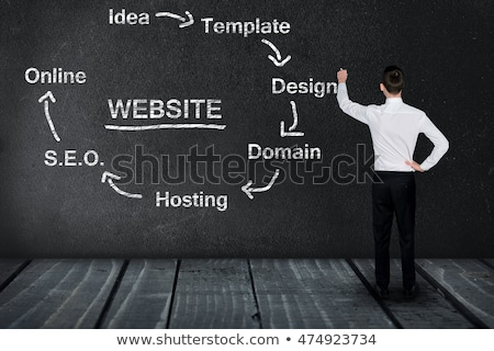 hosting · website · internet · domein · www - stockfoto © fuzzbones0