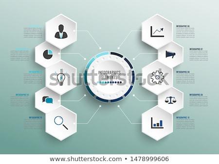 интегрированный · бизнеса · компьютер · веб · промышленных - Сток-фото © kentoh