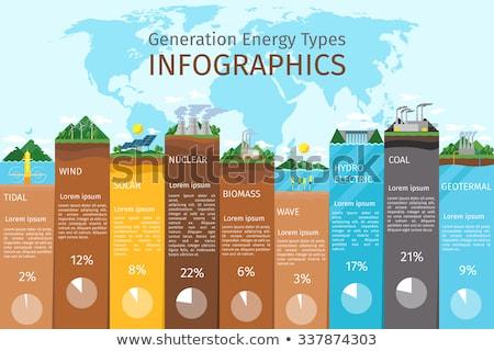 Energy types infographics. Solar , wind, hydro and bio fuel. vector illustration stock photo © Samoilik
