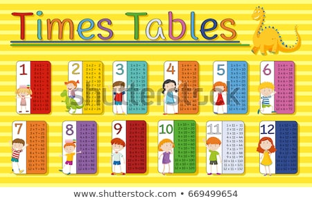 times tables chart with happy boys stock photo © bluering