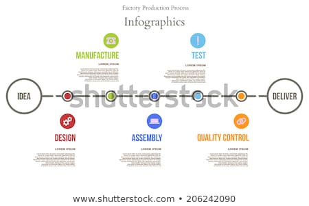 project production timeline graph Stock photo © orson
