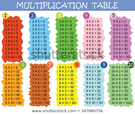 multiplication tables for number 7 Stock photo © dcwcreations