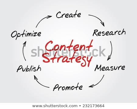 Stockfoto: Seo · procede · cirkel · kleurrijk · pijlen · stappen