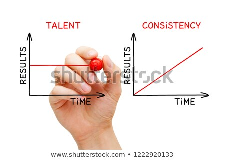 Consistency Beats Talent Graphs Concept Stock photo © ivelin