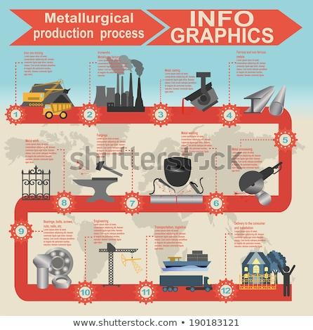 Produkcji proces ikona wektora cienki line Zdjęcia stock © pikepicture